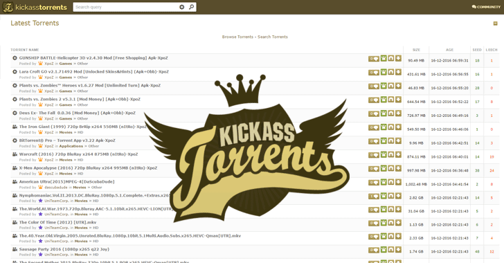 Kickass Torrent – All Things You Need to Know About Kickass Torrent