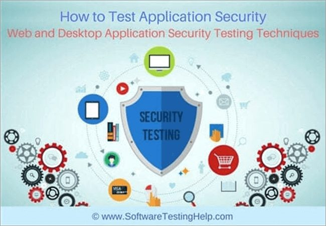 Understanding Different Types Security Tests